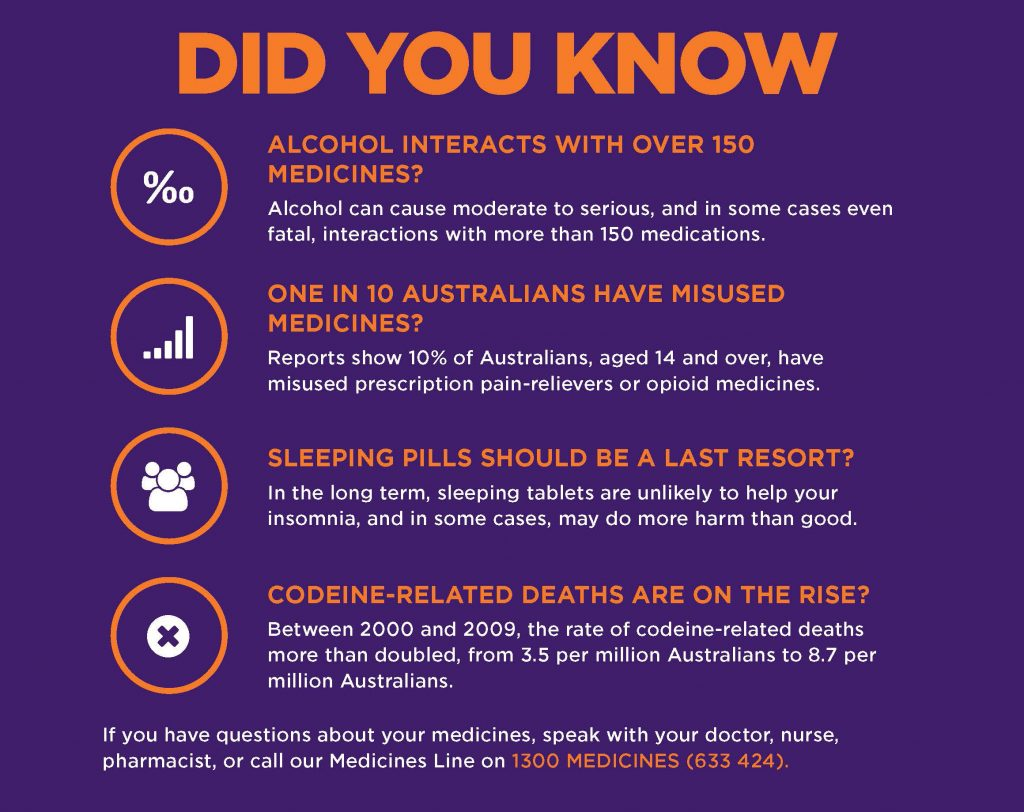 Be-Medicinewise-Week-2017-Infographic